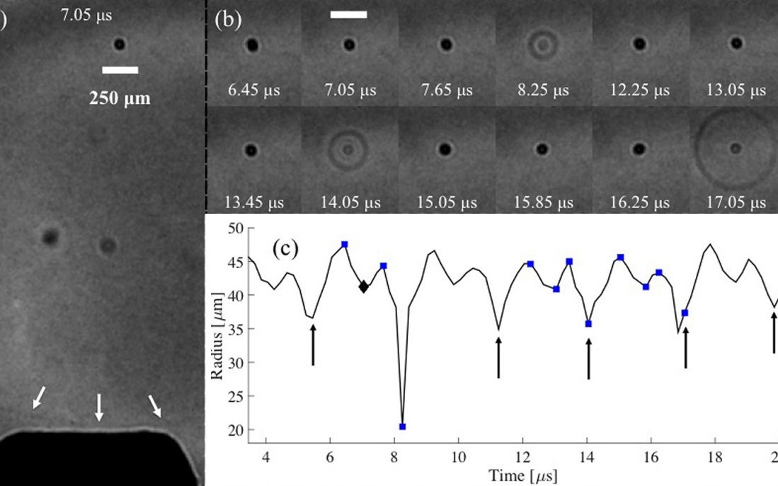 The role of periodic shockwaves in cavitation