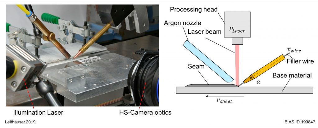 Setup to visualize the laser brazing process