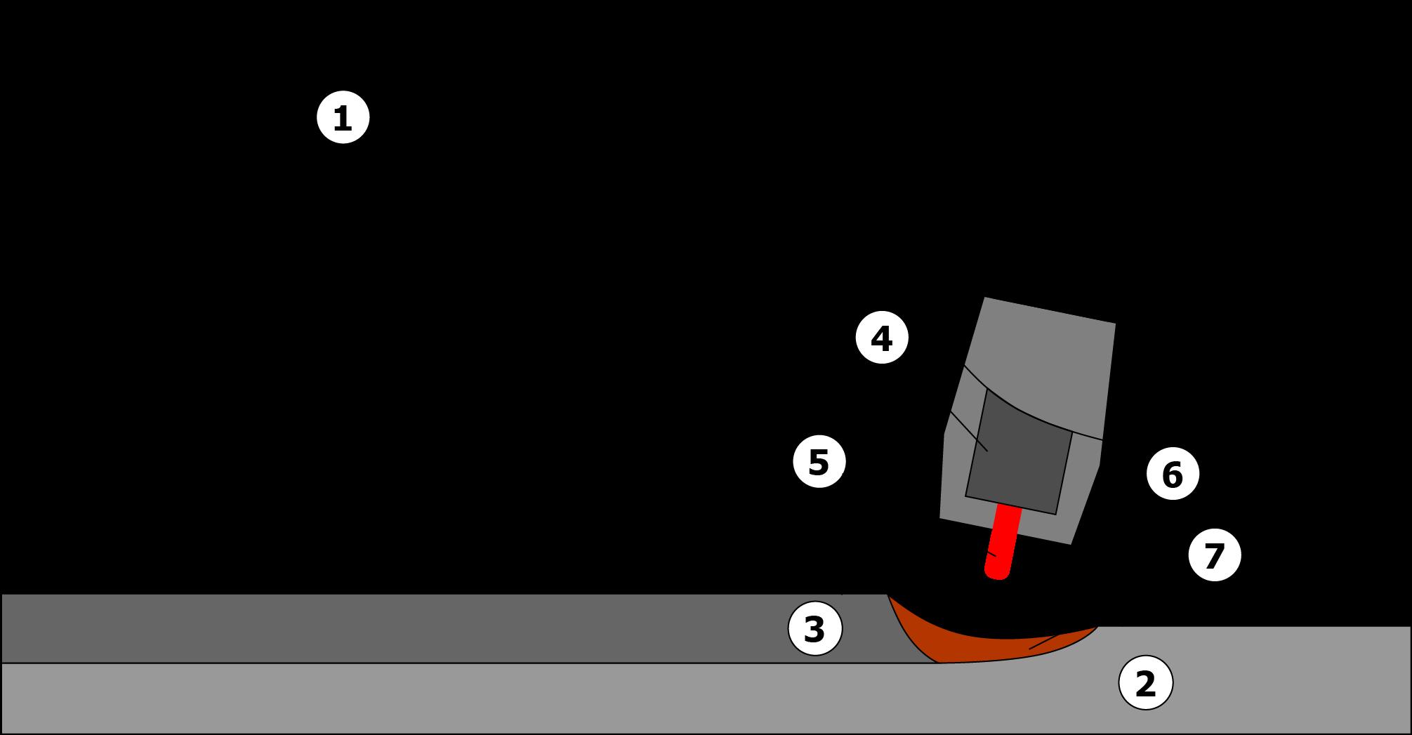 Welding article figure 2