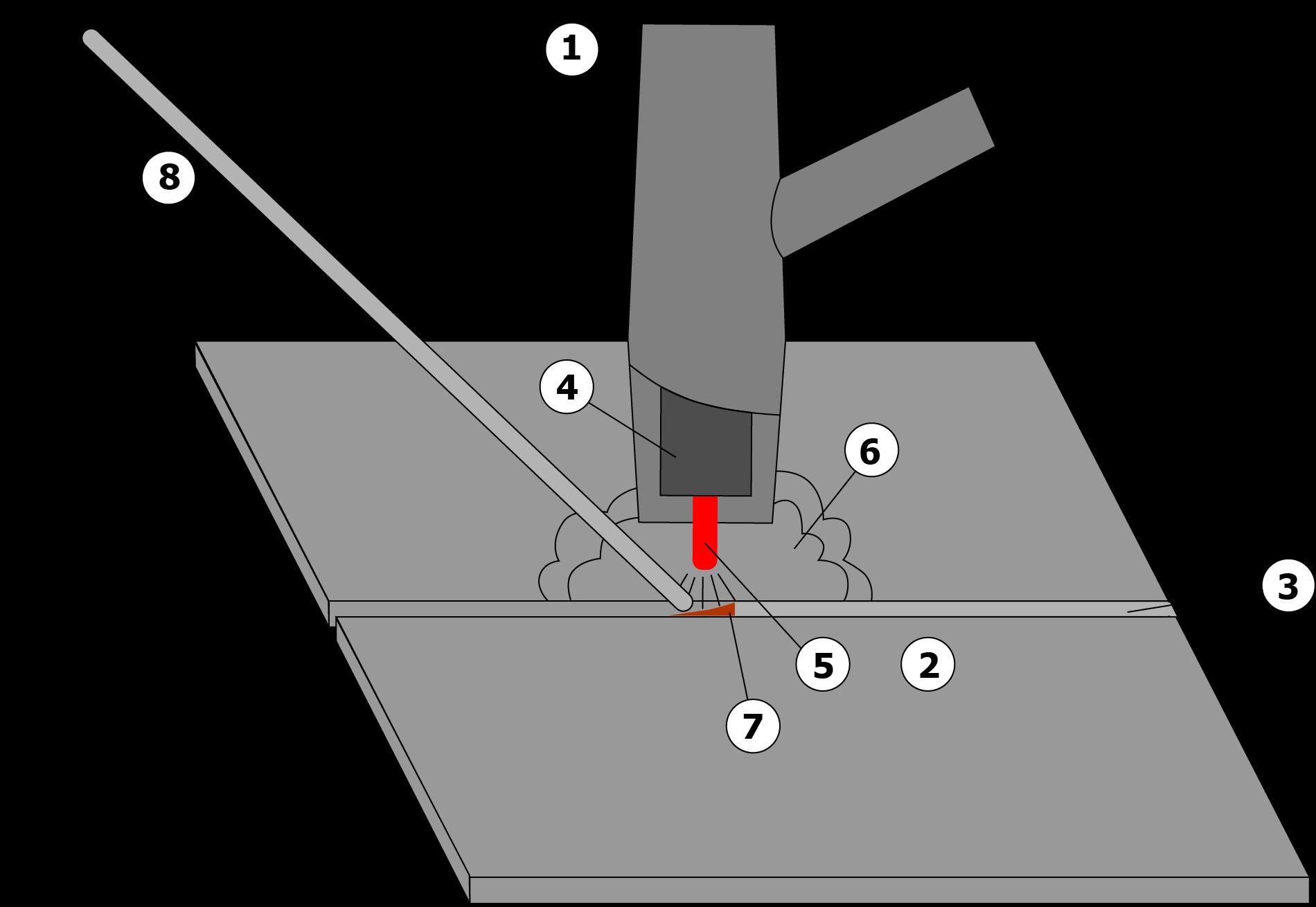 Welding article figure 3