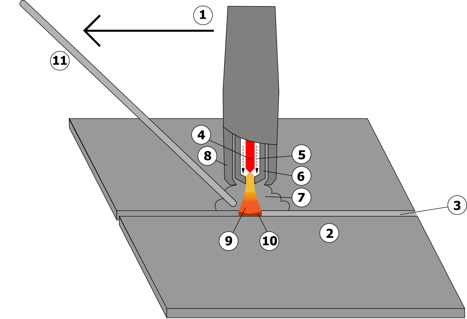 Welding article figure 4