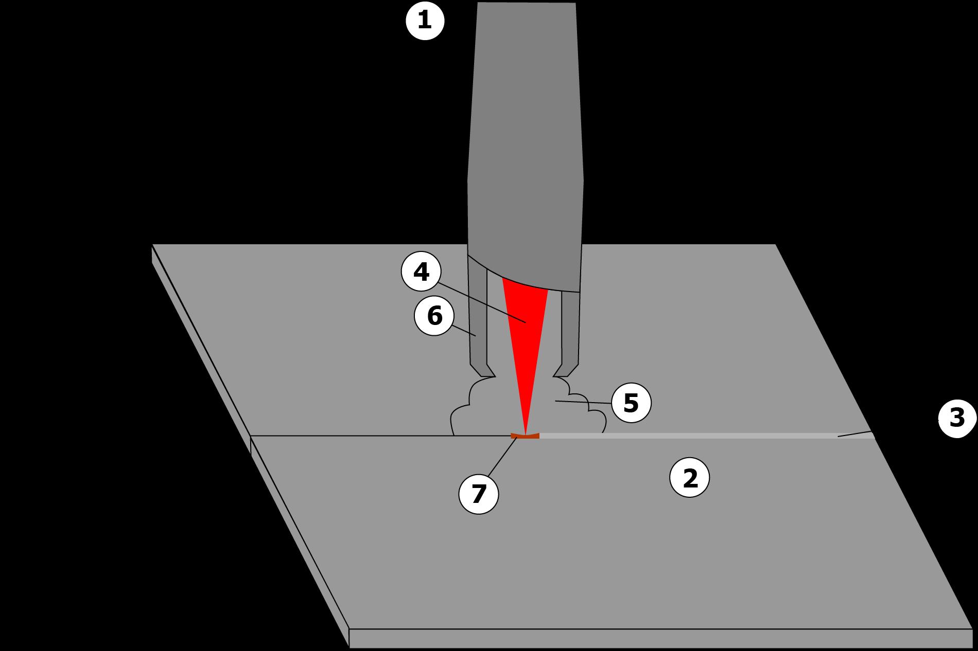 Welding article figure 5